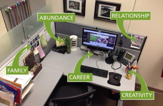 Έπιπλα γραφείου και παραγωγικότητα